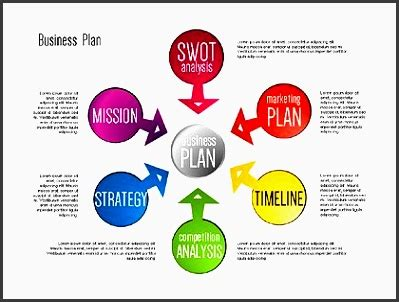 Essay One Day: Best business plan template top writers!
