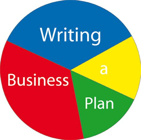 Best business plan examples