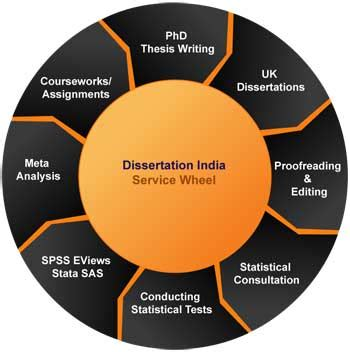 Statistical analysis dissertation